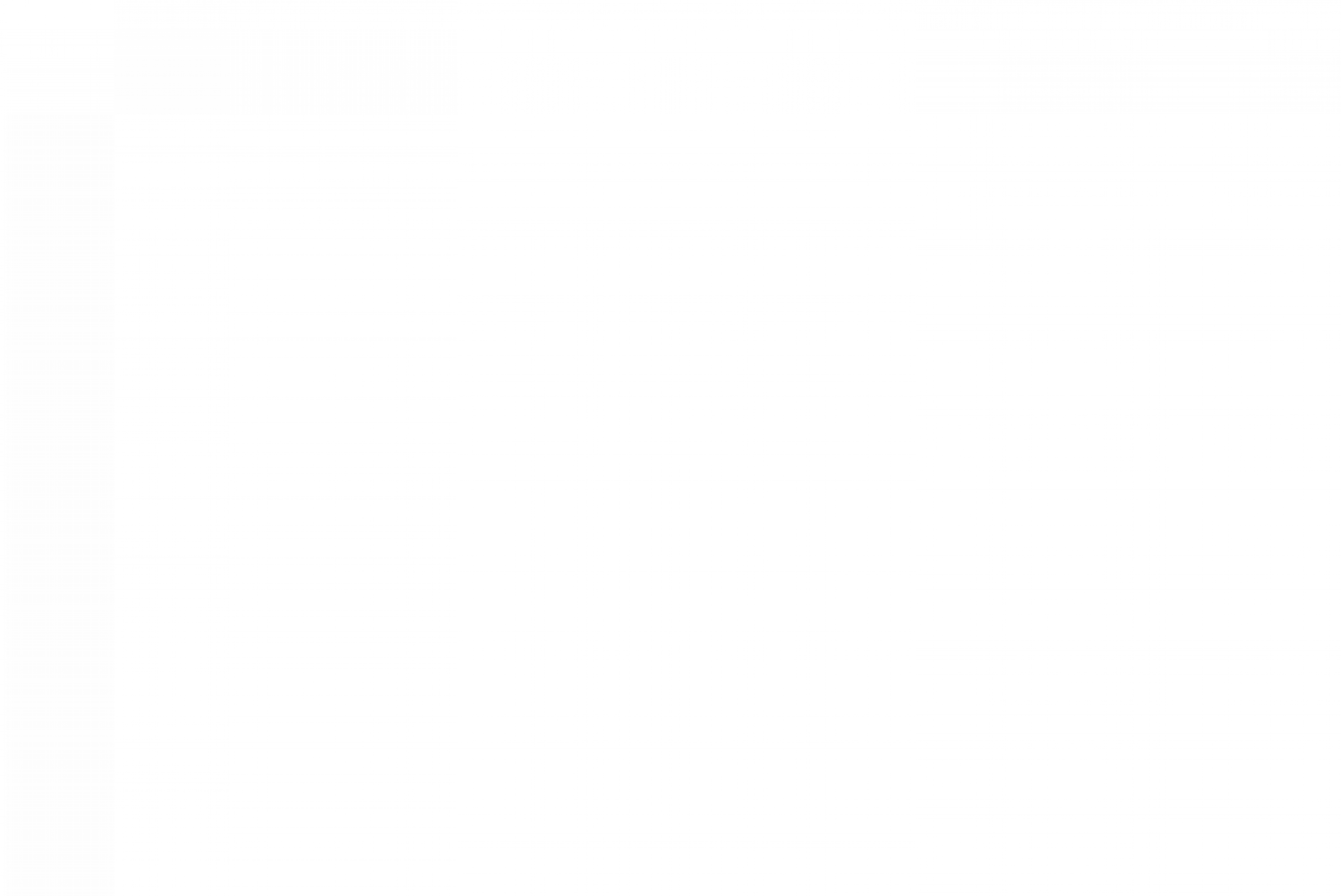 RIDASCREEN® Bacitracin: Quantitative Screening of Bacitracin